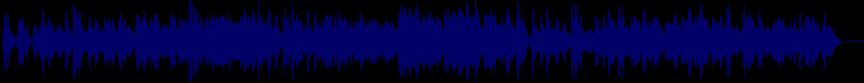 waveform of track #11149