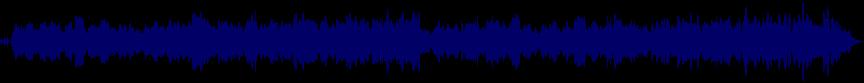 waveform of track #11150
