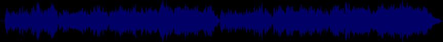 waveform of track #11151