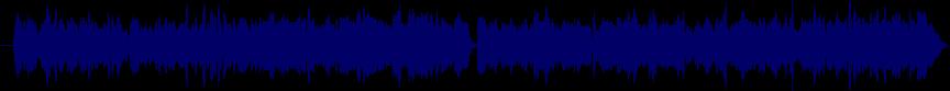 waveform of track #11182