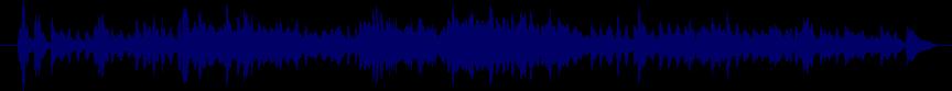 waveform of track #11183