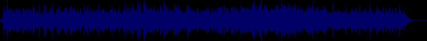 waveform of track #11187