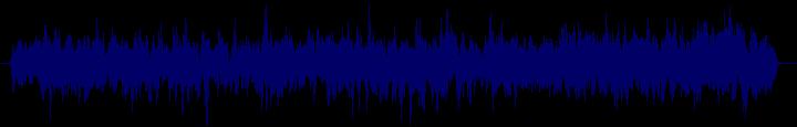 waveform of track #111037