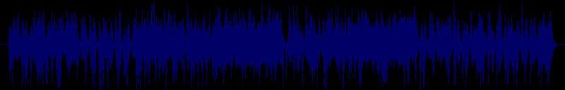 waveform of track #111058