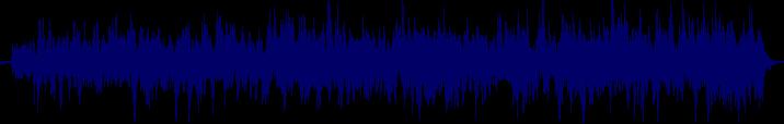 waveform of track #111072