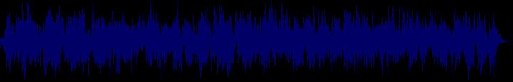 waveform of track #111075