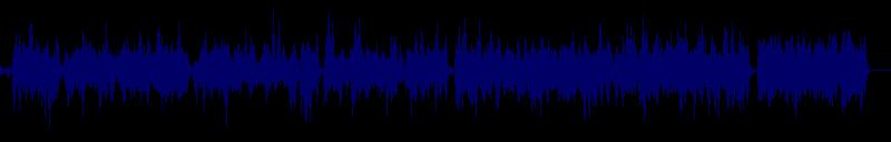 waveform of track #111225