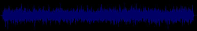 waveform of track #111239