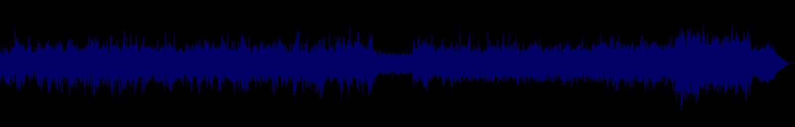 waveform of track #111254