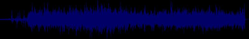waveform of track #111266