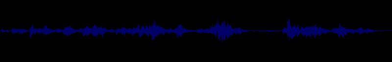 waveform of track #111277