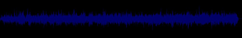 waveform of track #111283