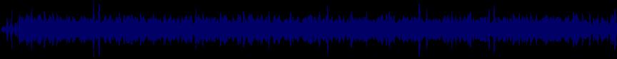 waveform of track #11211