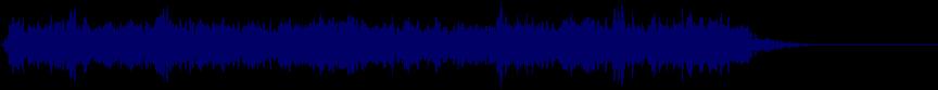 waveform of track #11219