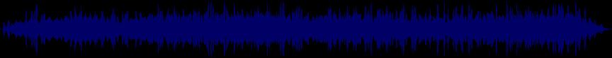 waveform of track #11222