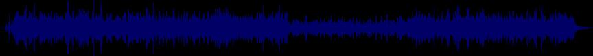 waveform of track #11226