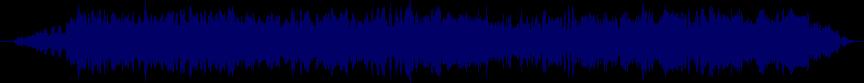 waveform of track #11227