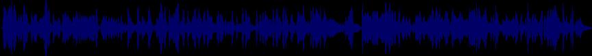 waveform of track #11238
