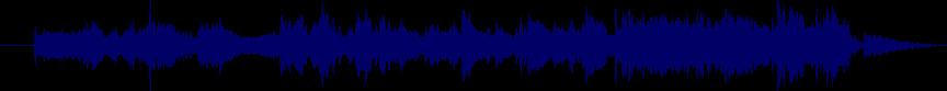 waveform of track #11252