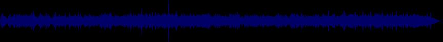 waveform of track #11256