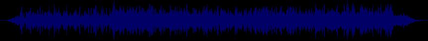 waveform of track #11267