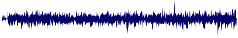 waveform of track #112094