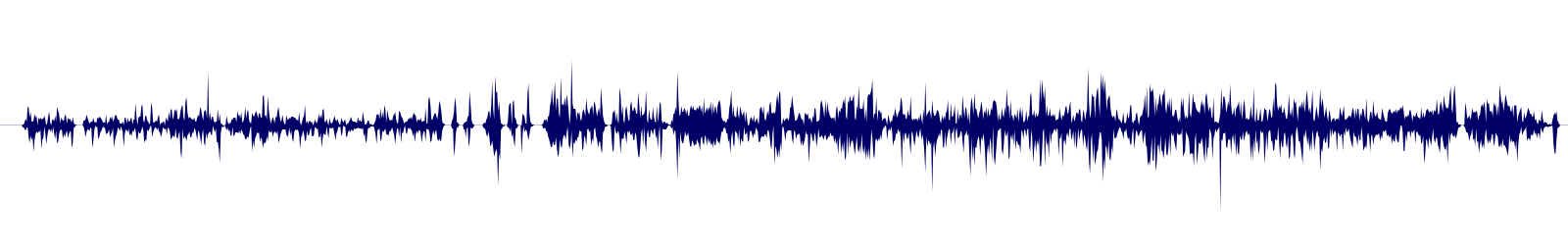 waveform of track #112117