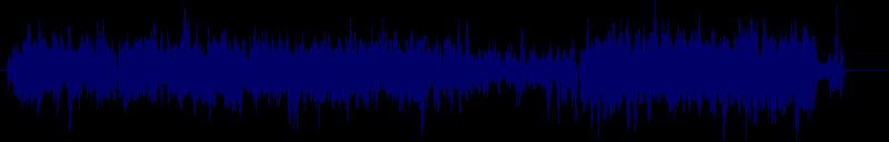 waveform of track #112222