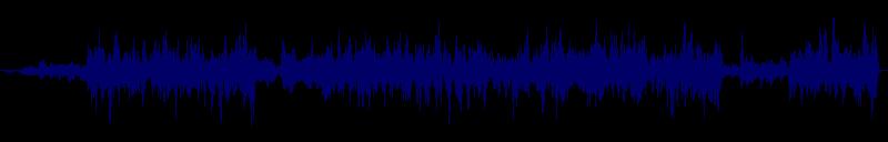 waveform of track #112276
