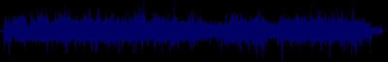 waveform of track #112309