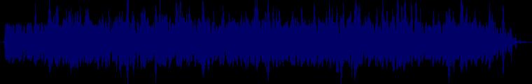 waveform of track #112498