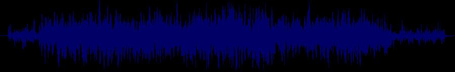 waveform of track #112537