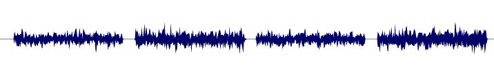 waveform of track #112603