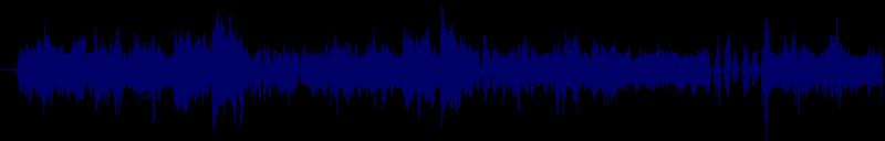 waveform of track #112683