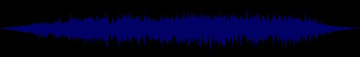 waveform of track #112712