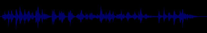waveform of track #112761