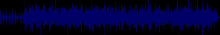 waveform of track #112788