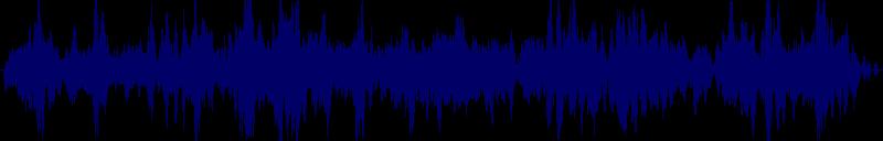 waveform of track #112980