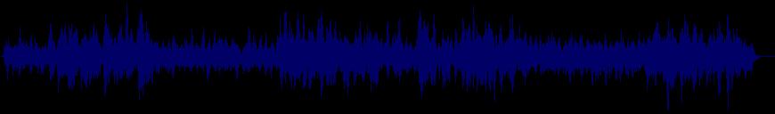 waveform of track #112997