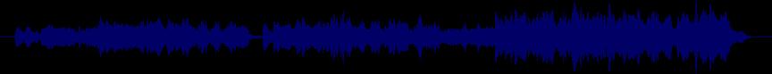 waveform of track #11311