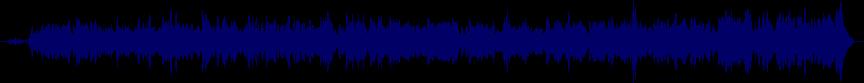 waveform of track #11313