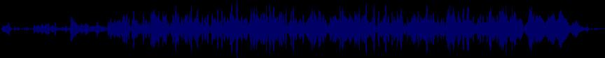 waveform of track #11318