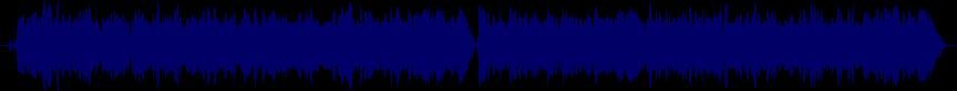waveform of track #11361