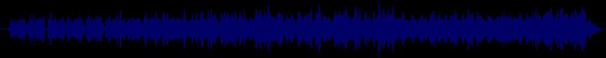waveform of track #11368