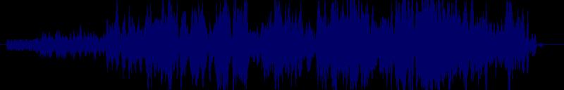 waveform of track #113070