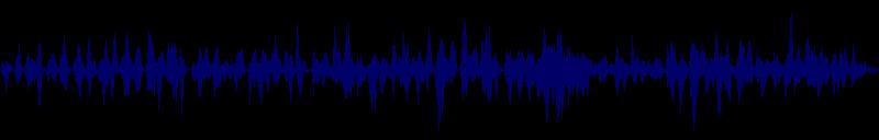 waveform of track #113128