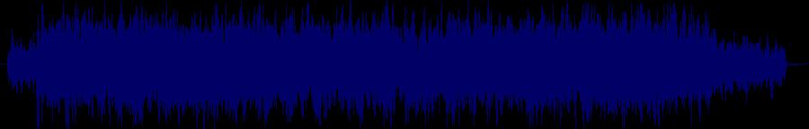 waveform of track #113225