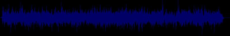 waveform of track #113262
