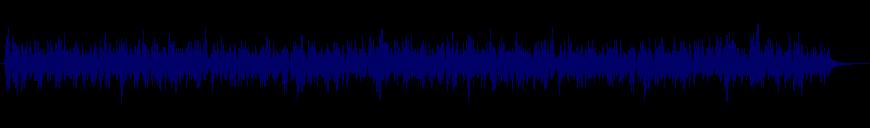 waveform of track #113782