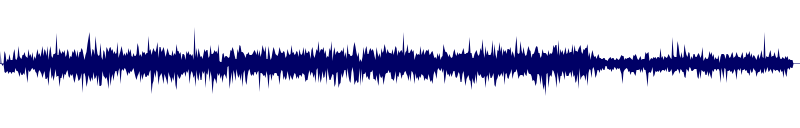 waveform of track #113829
